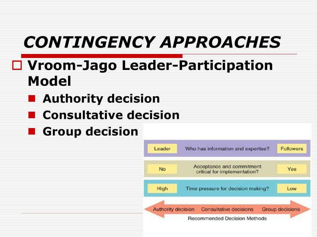 vroom jago leader participation model