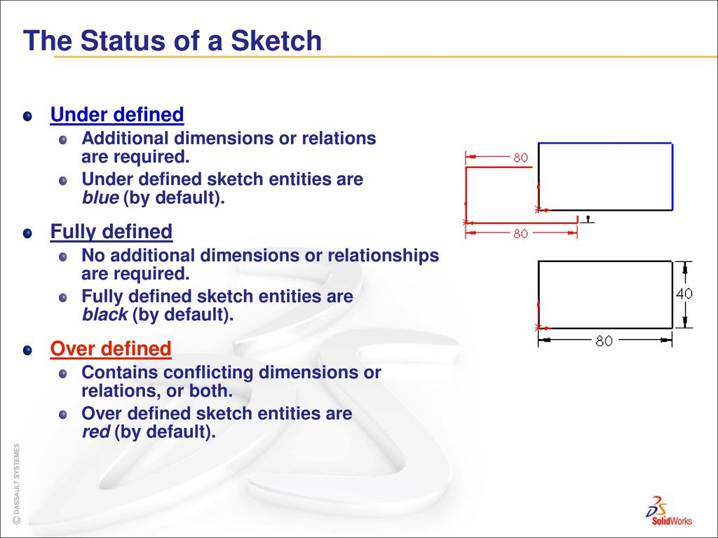 Lecture 14 SolidWorks Basic Functionality - ppt download