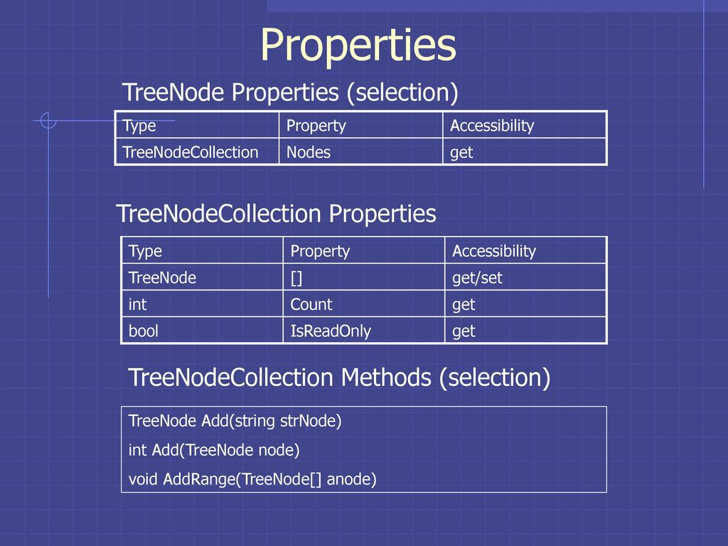 Chapter 22 Tree View and List View - ppt download