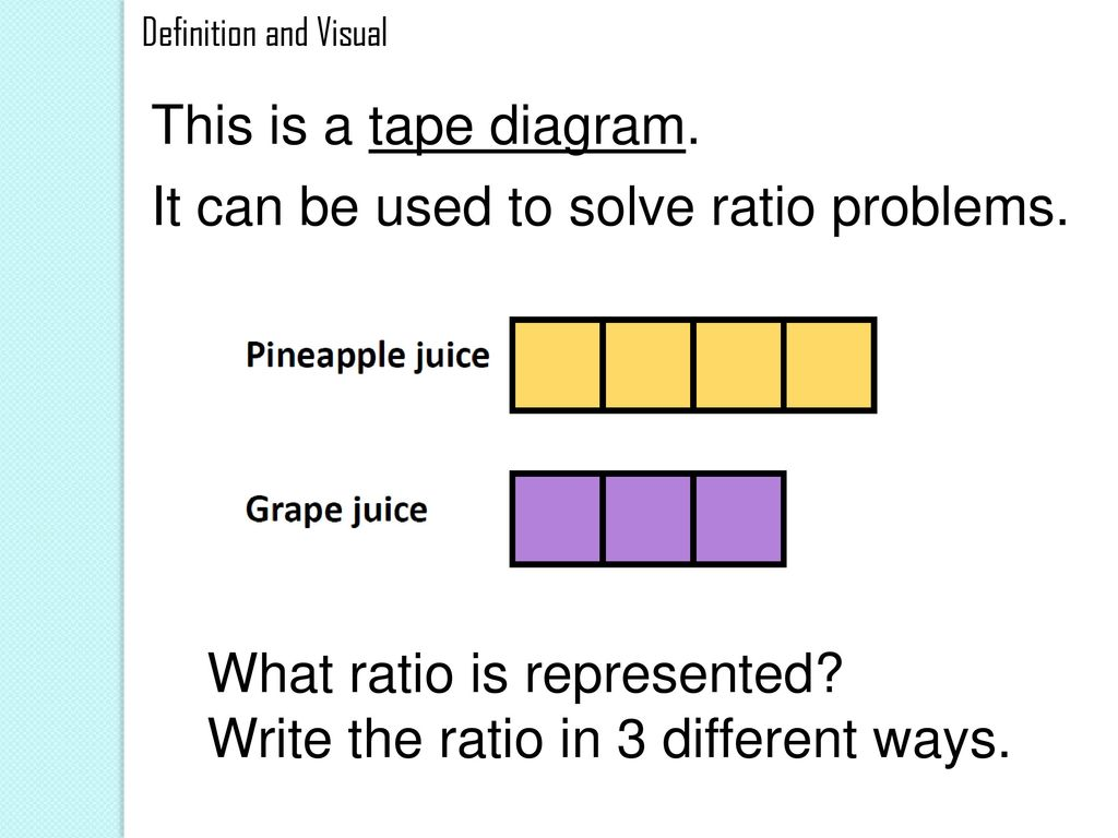solving ratio problems using tape diagrams - ppt download