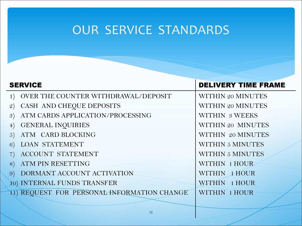 CUSTOMER SERVICE CHARTER - ppt download