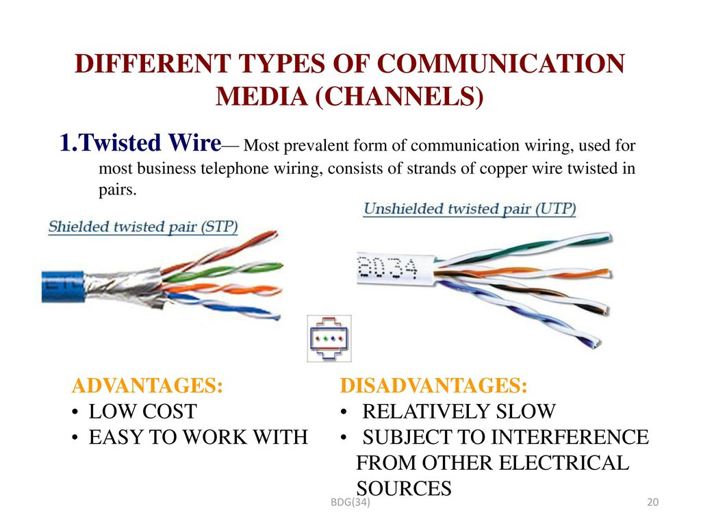 Basic Communication Systems - ppt download