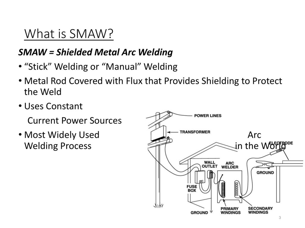 Smaw Welding Diagram Of Process Meridian Ag Department Course Information Packet Download 1024x768