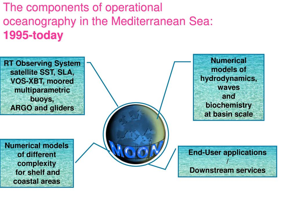 Operational Oceanography Science and Services for Europe and