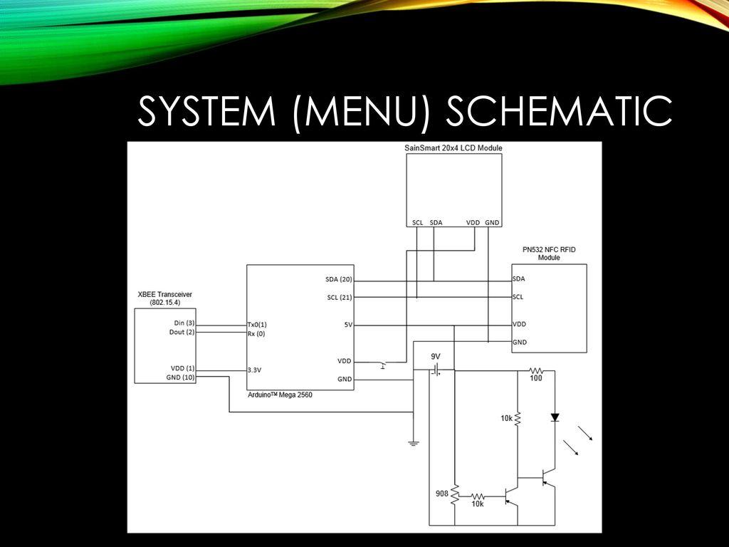 NFC Menu Ordering System - ppt download
