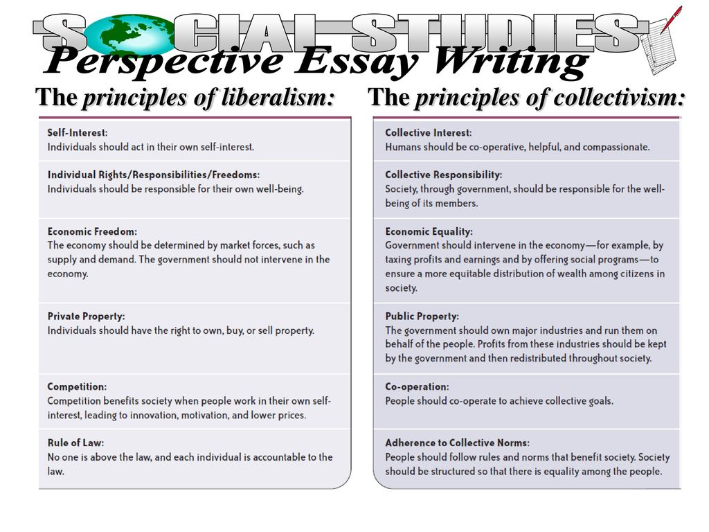Personal Essay Samples For High School Perspective Essay Writing Proposal Essay Topic List also Essays In English Perspective Essay Writing  Ppt Download Compare Contrast Essay Papers