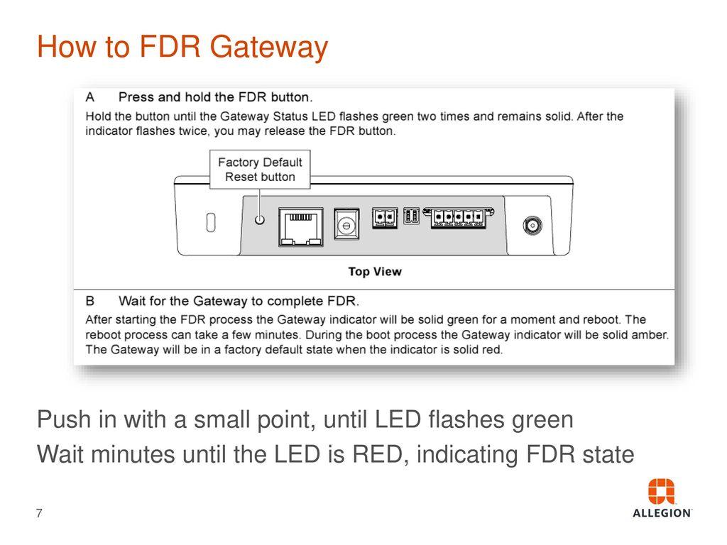 Gateway FDR GWE FW NDE FW - ppt download