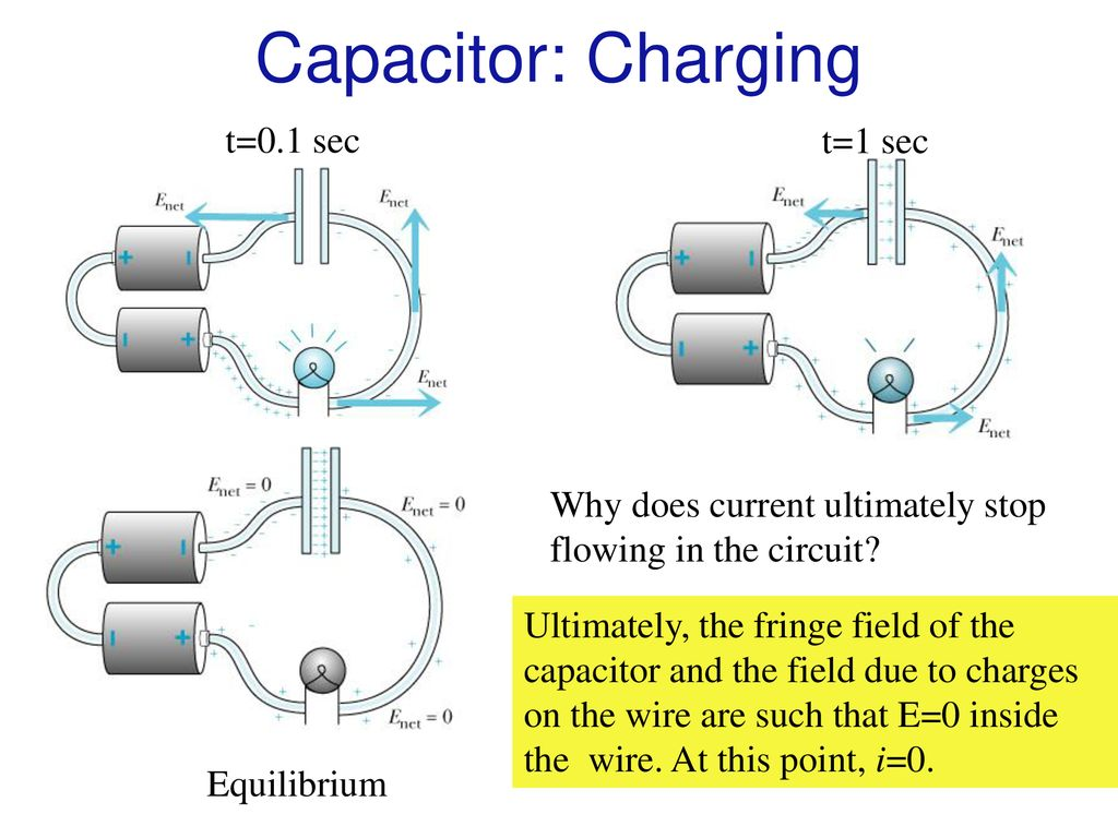 Capacitors Resistors And Batteries Ppt Download Enet Wire Diagram 6 Capacitor