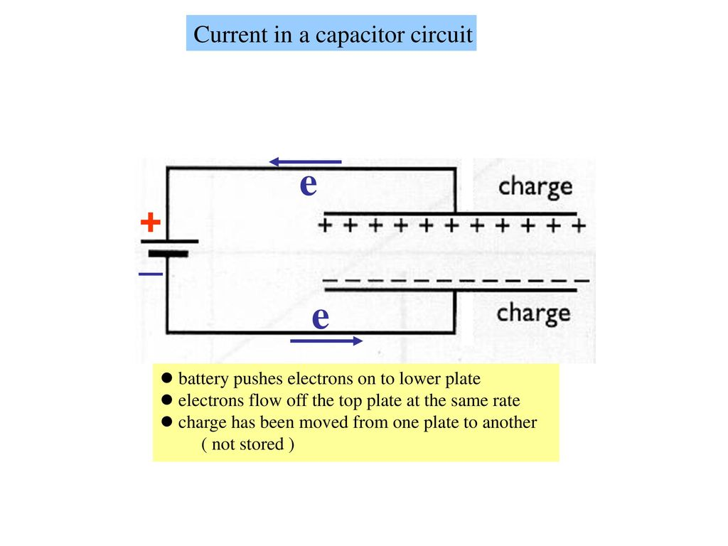61 Capacitance A Capacitor Is An Electrical Reservoir Ppt Download Capacitorcircuit E Current In Circuit