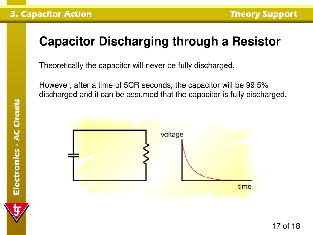 Capacitor Action Topics Covered In This Presentation Capacitors On Discharge Circuit Discharging Through A Resistor