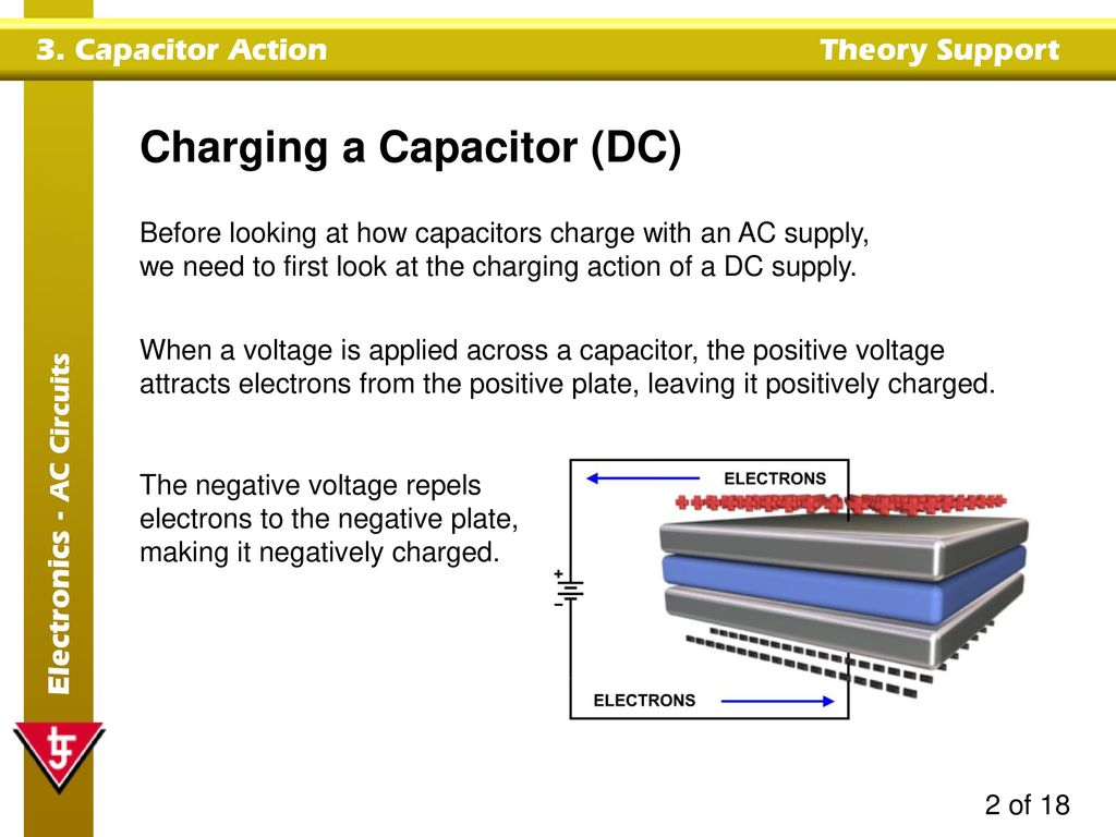 Capacitor Action Topics Covered In This Presentation Capacitors On Ac Dc Theory Circuits Charging A