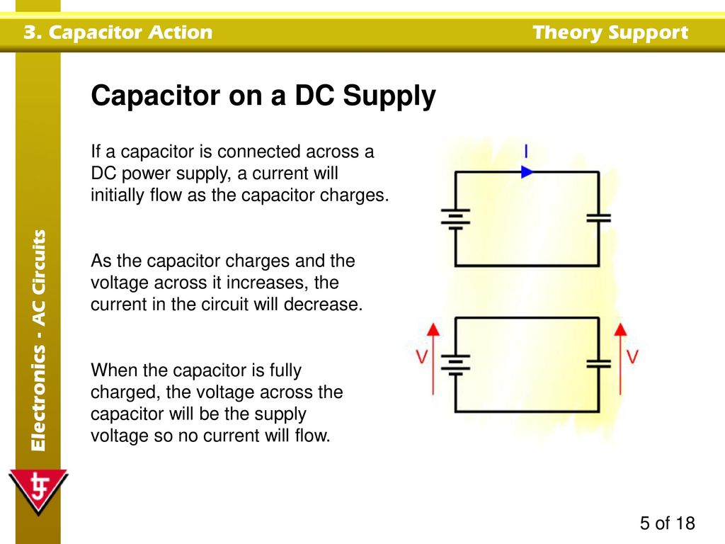 Capacitor Action Topics Covered In This Presentation Capacitors On Ac Dc Theory Circuits A Supply
