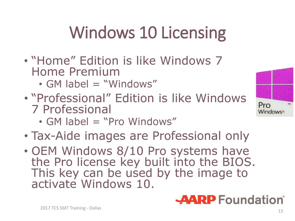 windows 7 home premium license key only