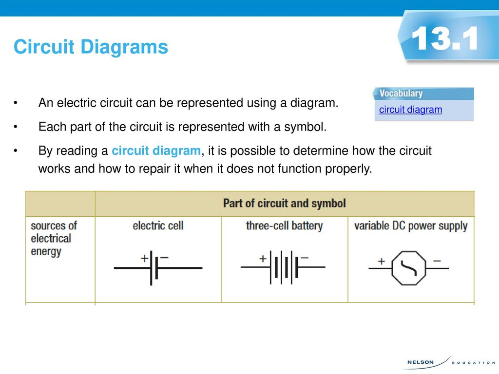 Circuit Diagrams 131 An Electric Can Be Represented Using A With Diagram 1