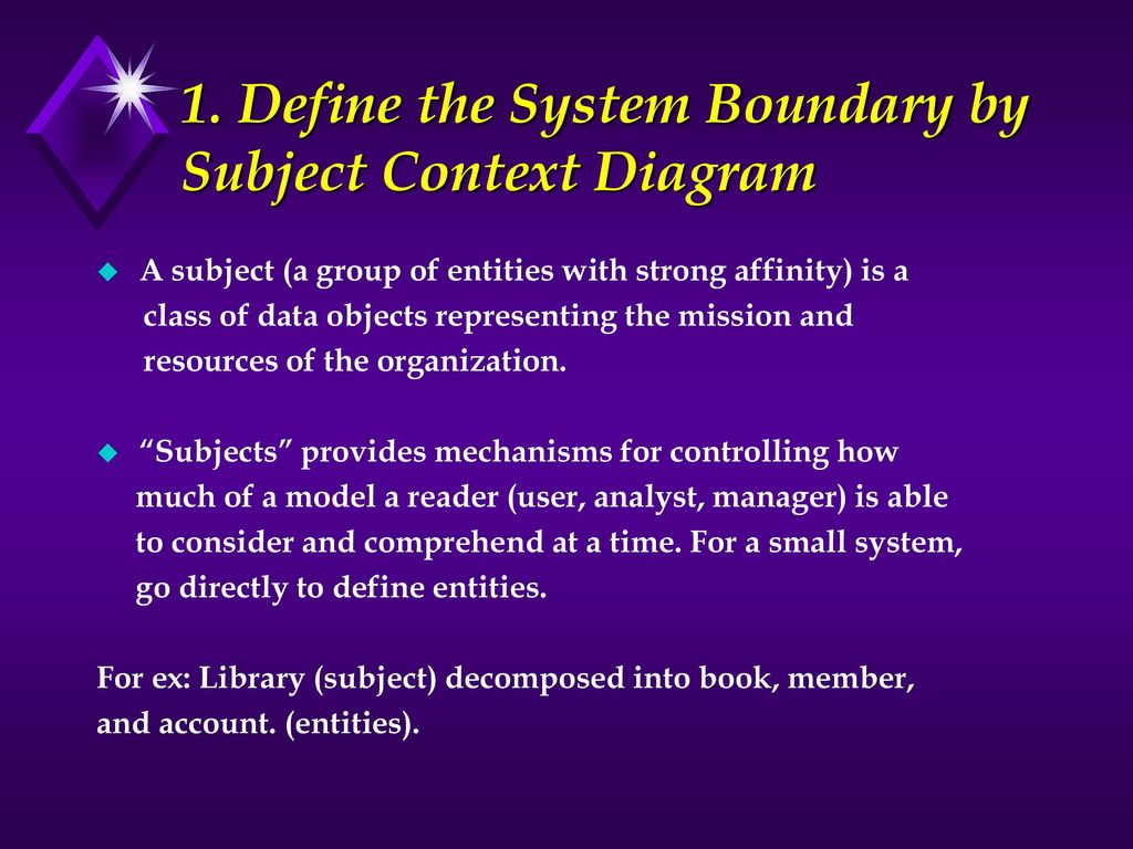 Data warehouse fundamentals ppt download define the system boundary by subject context diagram ccuart Images