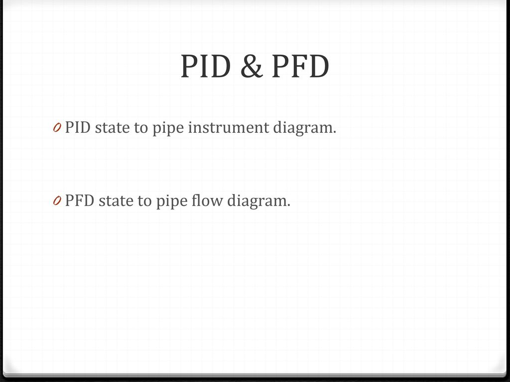 Internship Program Maaden Phosphate Company Ppt Download Piping Instrumentation Diagram Images Pid Pfd State To Pipe Instrument