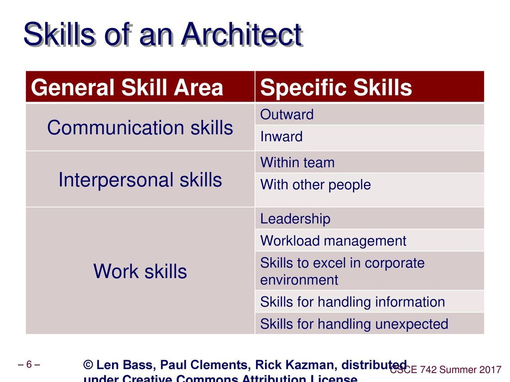 6 skills of an architect general skill area specific skills