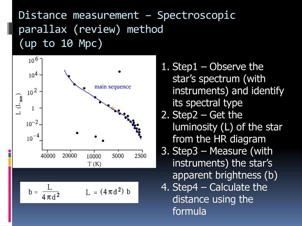H R Diagram Spectroscopic Parallax Method Wire Data Schema 1949 Chevrolet Panel Van Side Oldtimerdag Lelystad 2014 Astronomical Distances Ppt Download Rh Slideplayer Com 251 Properties Of Stars Spectroscope Scale