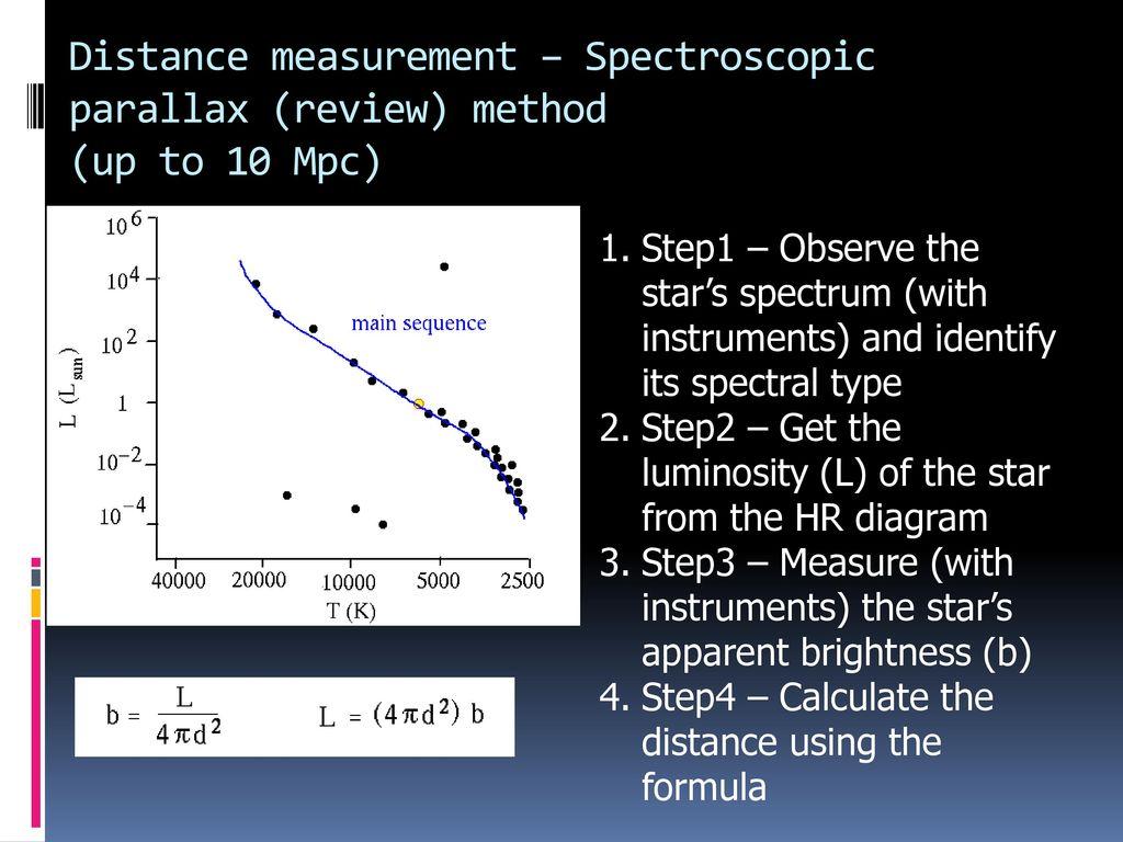 Astronomical distances ppt download 21 distance measurement ccuart Image collections