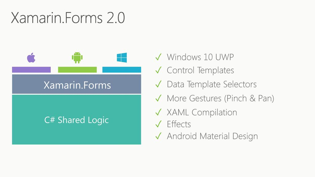 Microsoft Build 23 01 Am C 2016 Microsoft Corporation All