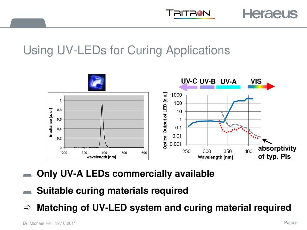 Curing Behavior of UV-LED Curable Inks - ppt download