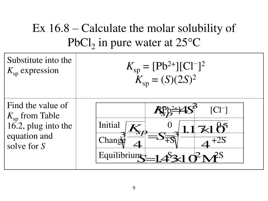 Solubility Equilibria - ppt download