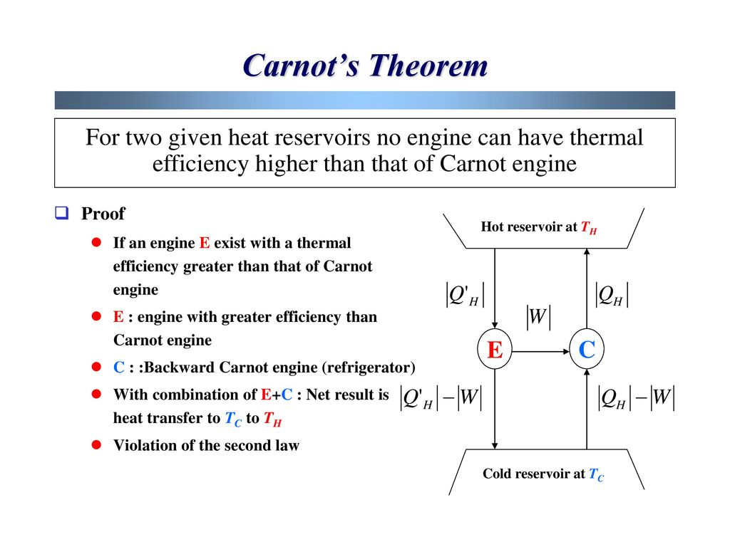Chapter 5 The Second Law Of Thermodynamics Ppt Download Carnot Engine Diagram 9 Carnots