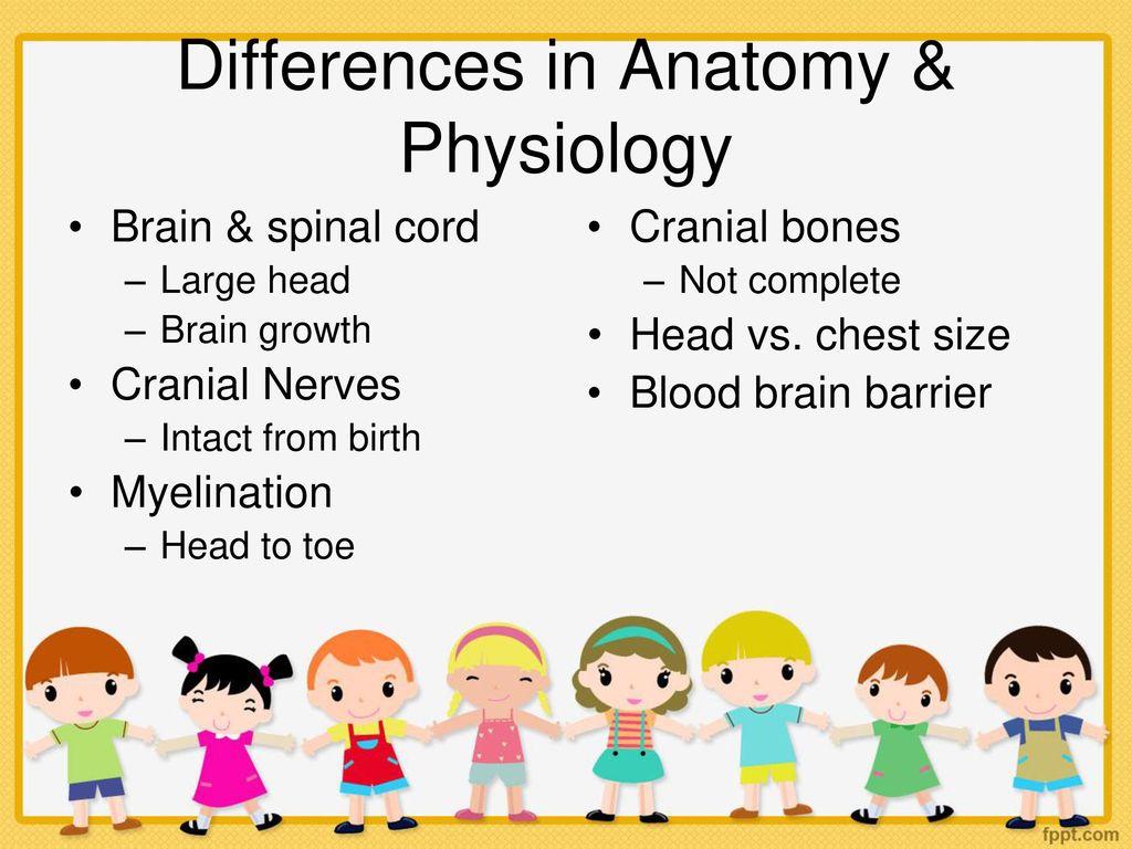 Pediatric Assessment. - ppt download