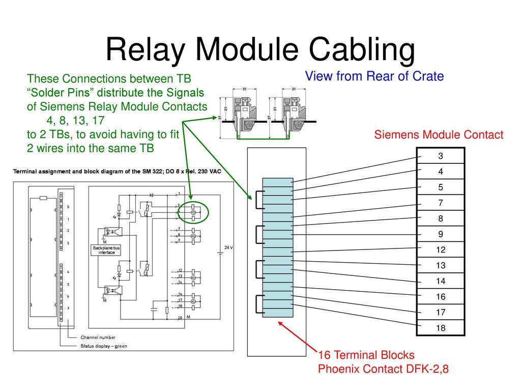 Christian Veelken Last Updated 11 09 06 Ppt Download 16 Pin Relay Wiring Diagram 12