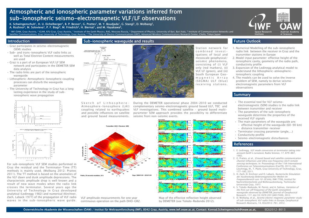 Atmospheric and ionospheric parameter variations inferred