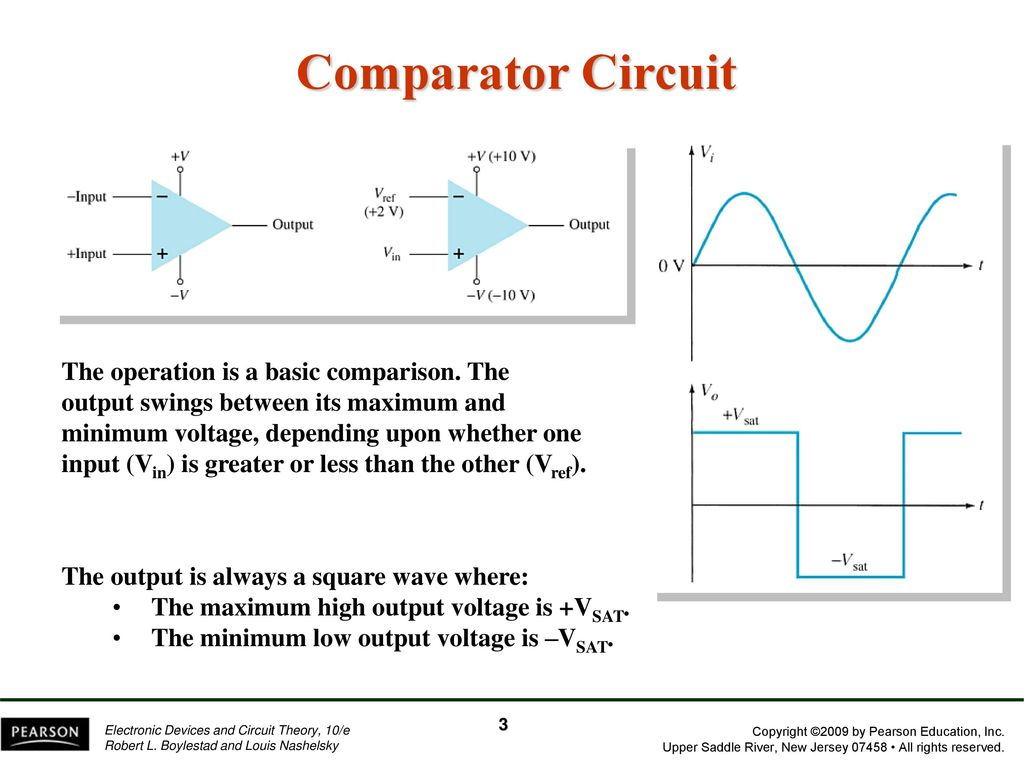 Chapter 13 Linear Digital Ics Ppt Download Integrated Circuits Data Acquisition To Analog Comparator Circuit