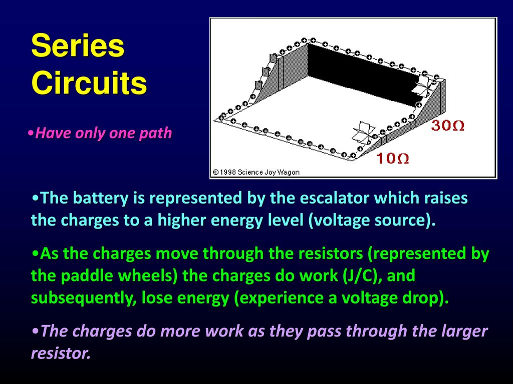 Circuits Series Parallel Ppt Download 3