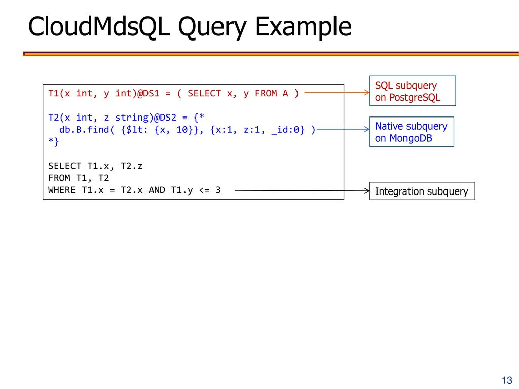 CloudMdsQL Query Example