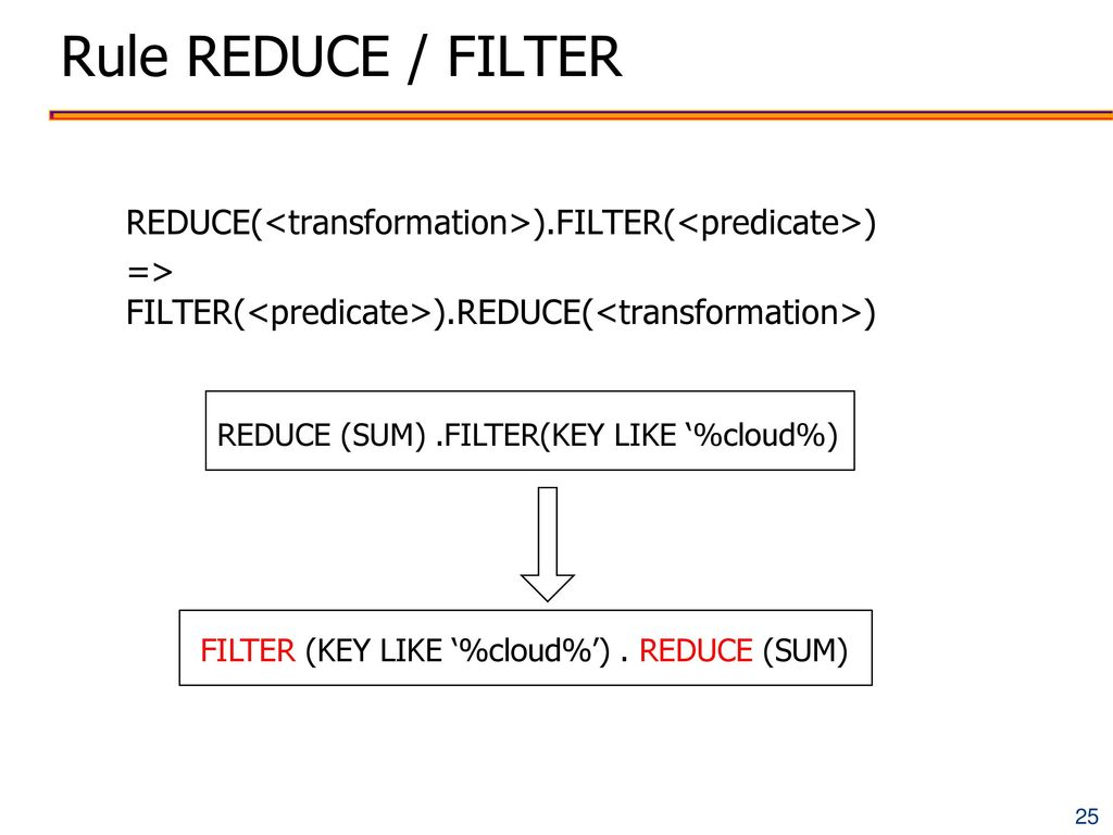 Rule REDUCE / FILTER REDUCE(<transformation>).FILTER(<predicate>) => FILTER(<predicate>).REDUCE(<transformation>)