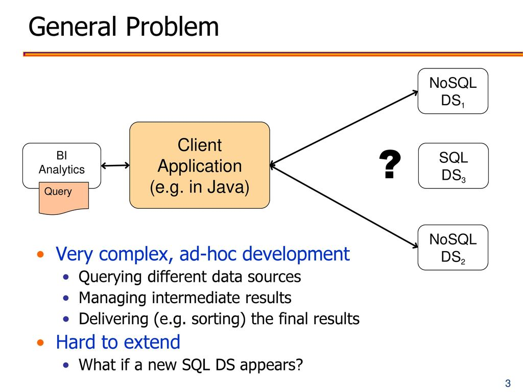 General Problem Very complex, ad-hoc development Hard to extend