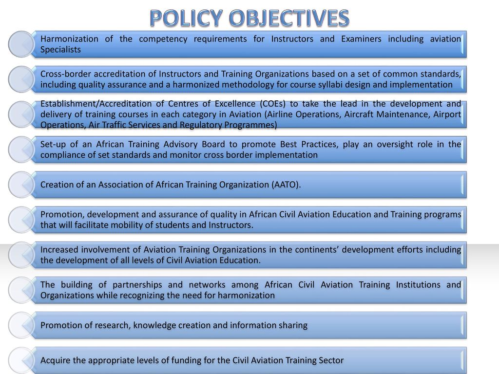 TRAINING POLICY FOR AVIATION SAFETY IN AFRICA - ppt download
