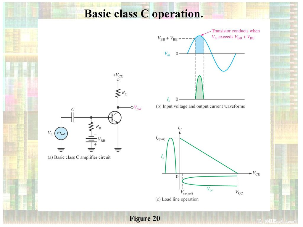 Dmt 231 3 Electronic Ii Power Amplifiers Class C Ppt Download Amplifier A Circuit Basic Operation