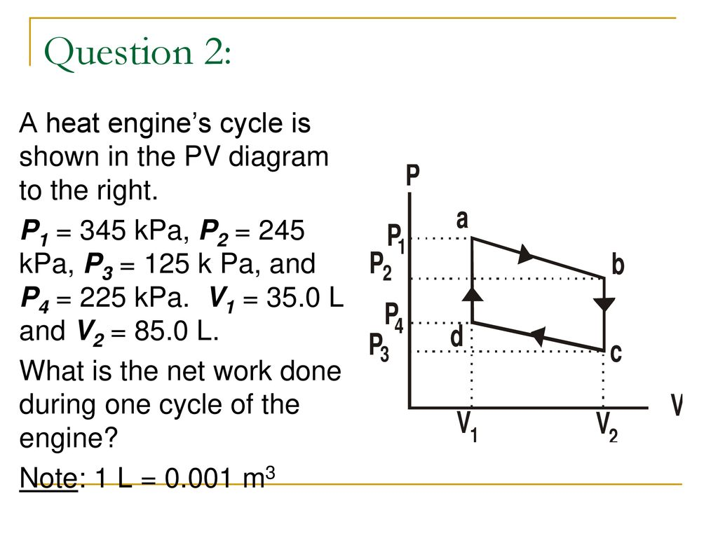 The Laws Of Thermodynamics Ppt Download 2 Stroke Engine Pv Diagram Question A Heat Engines Cycle Is Shown In To Right