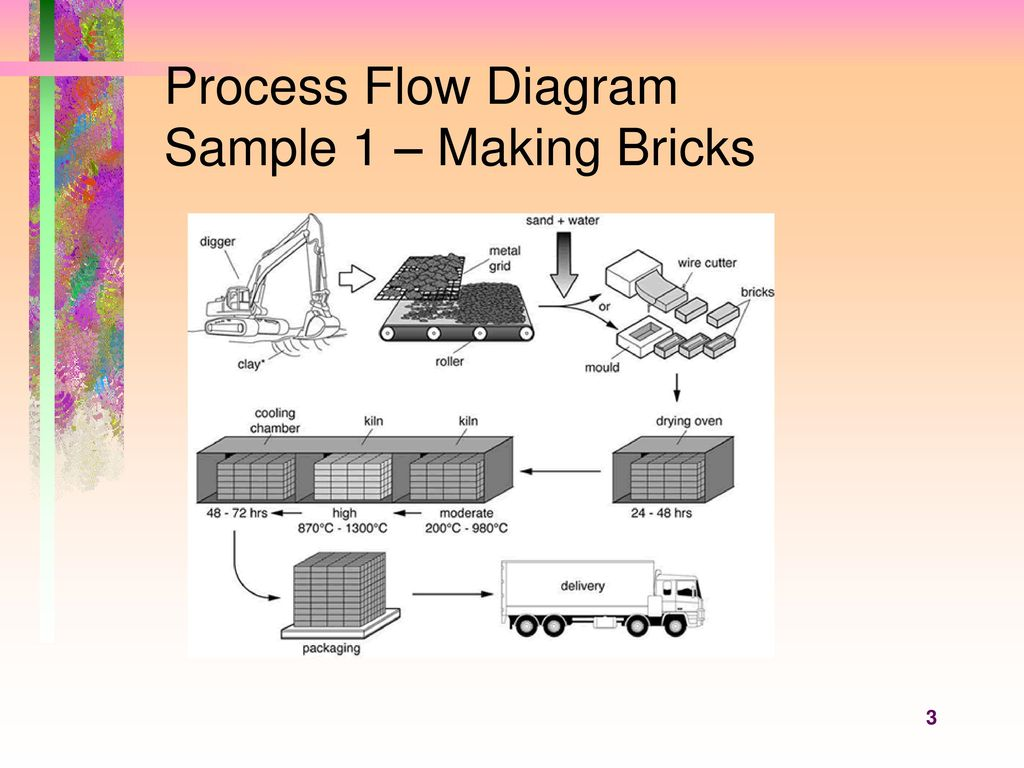 What Is A Process Flow Diagram Pfd Ppt Download Pictures 3
