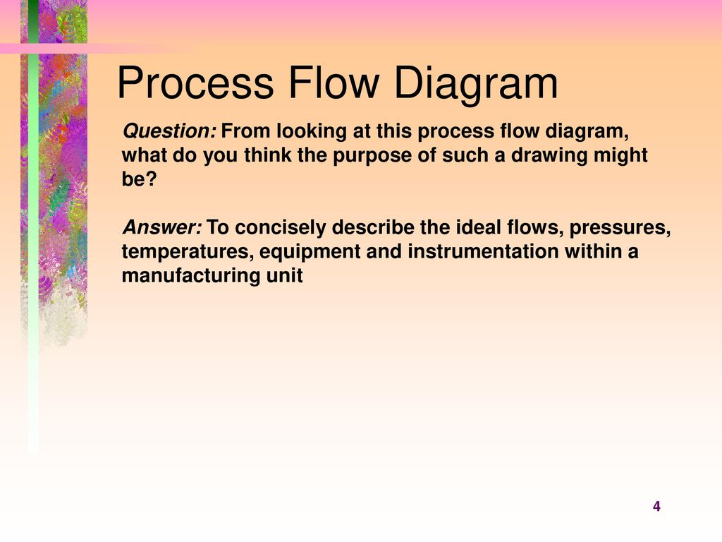 What Is A Process Flow Diagram Pfd Ppt Download Presentation 4