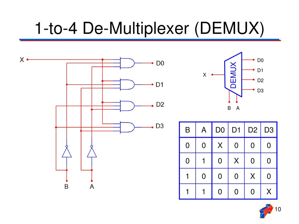 10 1-to-4 De-Multiplexer ...