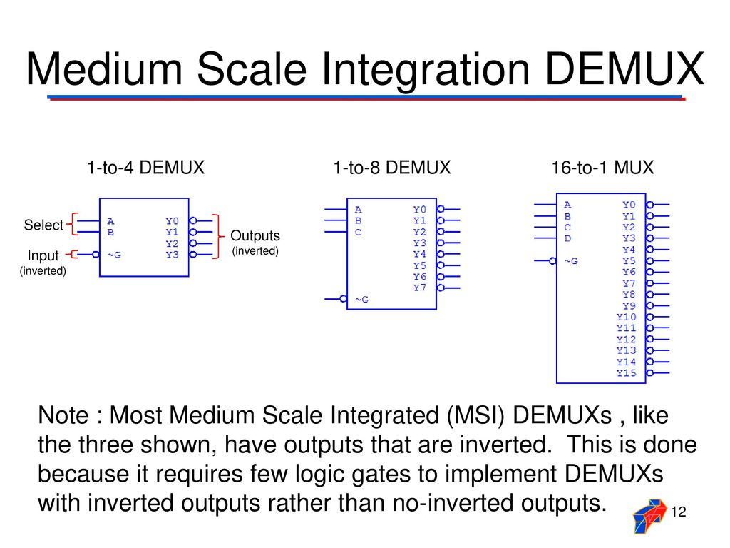 Medium Scale Integration DEMUX