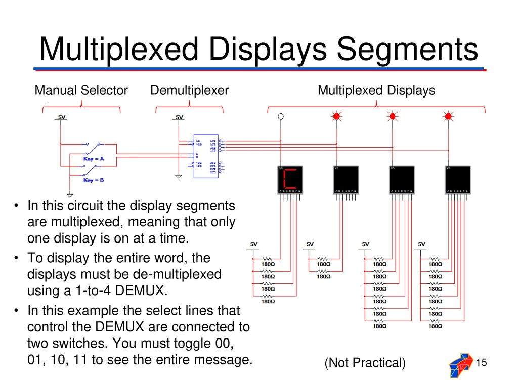 15 Multiplexed Displays Segments
