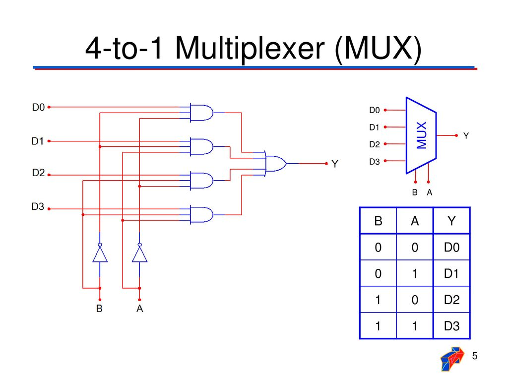 multiplexer demultiplexer ppt download rh slideplayer com logic circuit  diagram of multiplexer