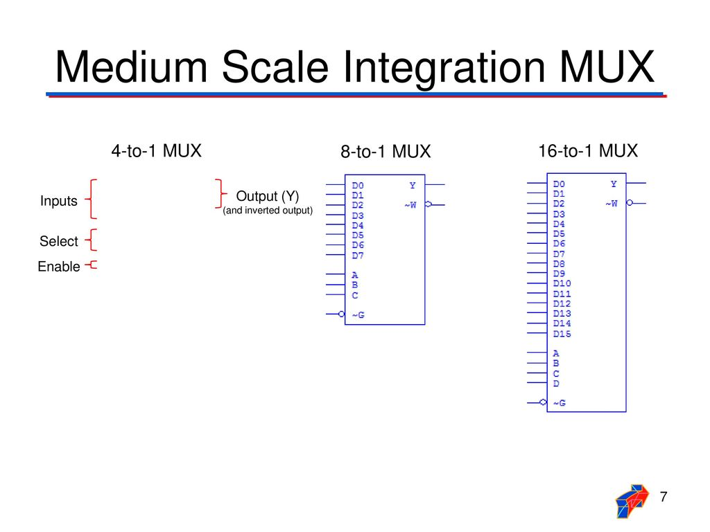 Medium Scale Integration MUX
