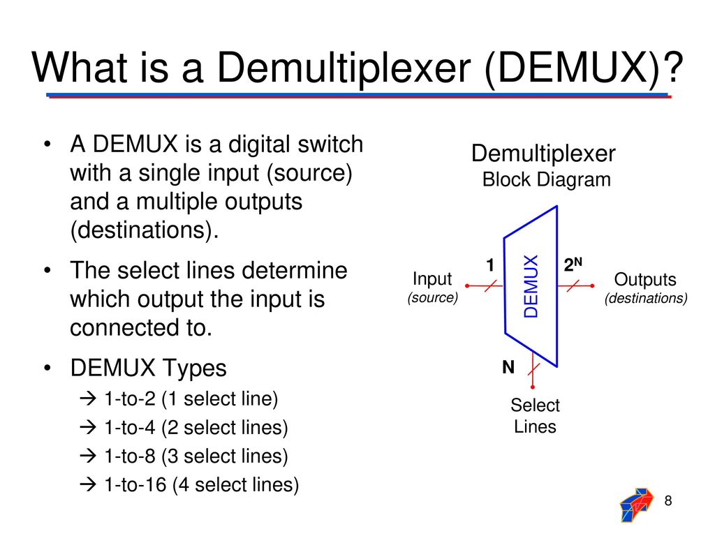 8 What is a Demultiplexer ...