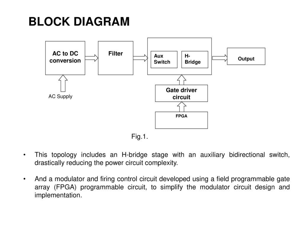 Mkarthik 10f41d4307 Under The Esteemed Guidance Of Ppt Download H Bridge Circuit Design Block Diagram Gate Driver Fpga Output Aux Switch