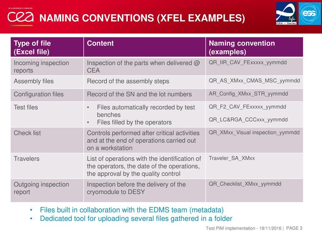 Documentation (XFEL Naming convention, uploading…) - ppt download