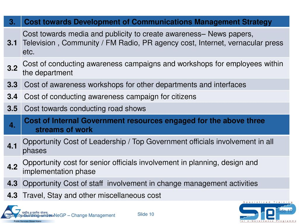 Change Management Framework for e-Government Projects - ppt