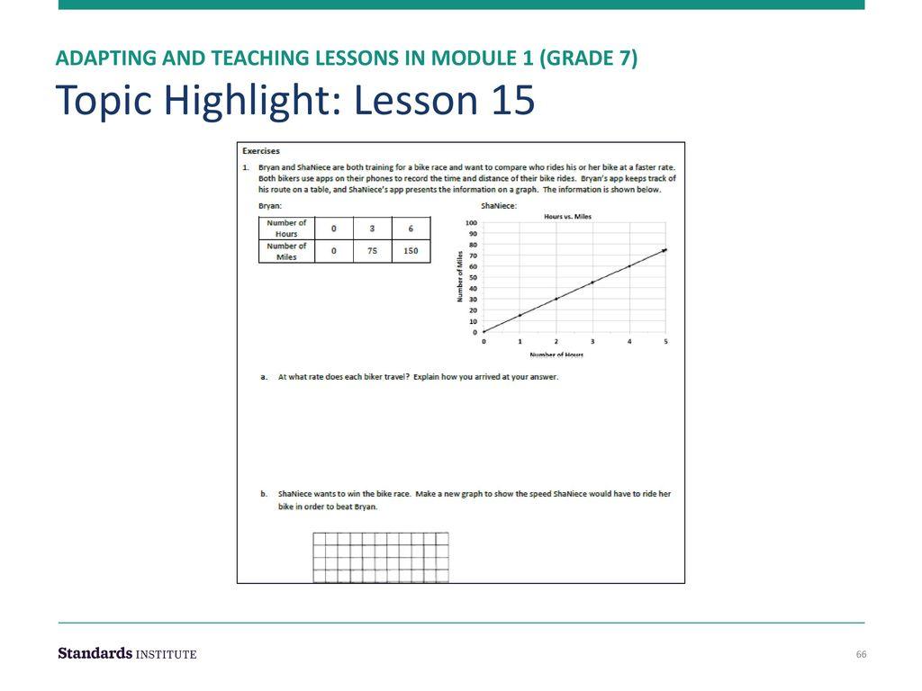 Adapting Curriculum Maps & Intro to Module 1 Grade 7 - ppt